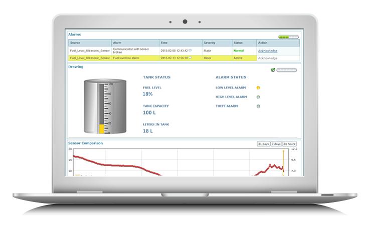 Argos monitoring key generator