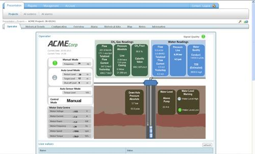 Remote monitoring of oil and gas